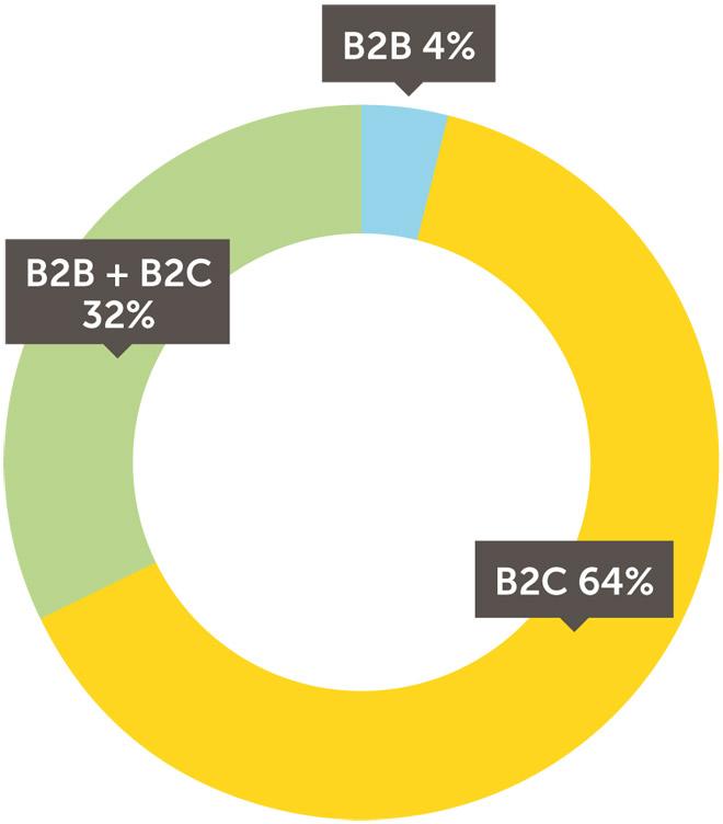 Email-Marketing-Statistics-condivisioni-social-media-settori