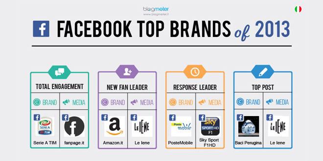 facebook-brand-2013