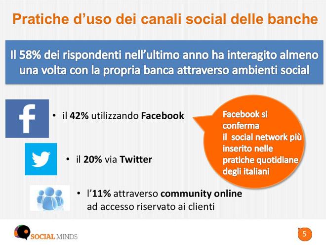 social-media-banche-canali