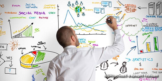 social-media-strumenti-business