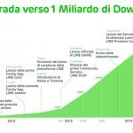 LINE-1-MLD-infografica