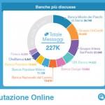 banche-e-social-media