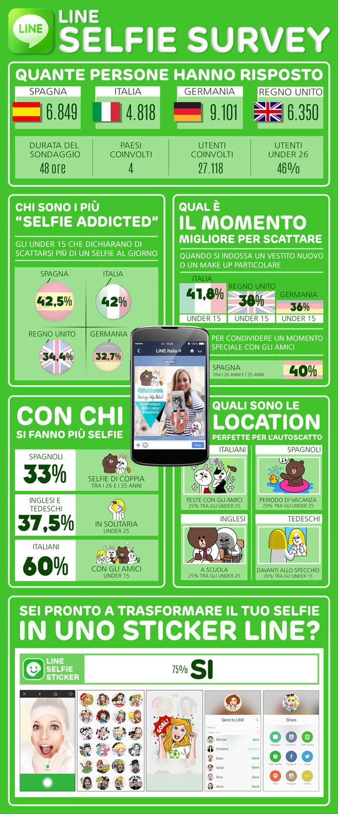 line-selfie-infografica