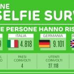 line-selfie-sondaggio