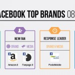 Top-Brands_Agosto-2014