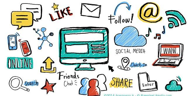 Ecco i migliori brand su Facebook e Twitter a Novembre 2014