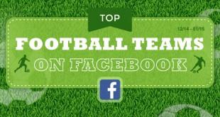social-media-calcio-facebook