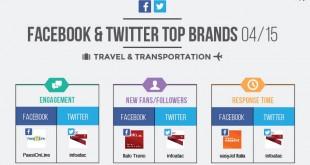brand-trasporti-turismo