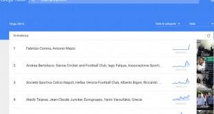 google-trends-italia-real-time-corona-mazzi---franzrusso.it