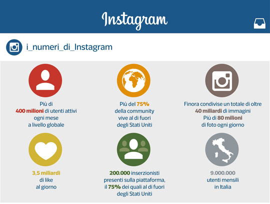 instagram italia kevin systrom