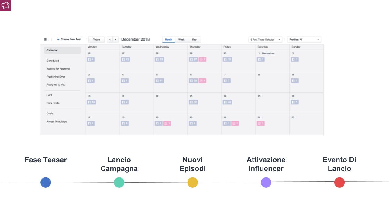 Come pianificare il proprio storytelling su Instagram