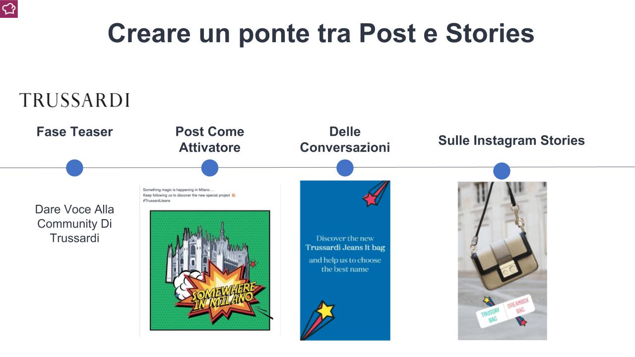 Trussardi case study su instagram: come sfruttare i post per generare conversazioni tramite le instagram stories